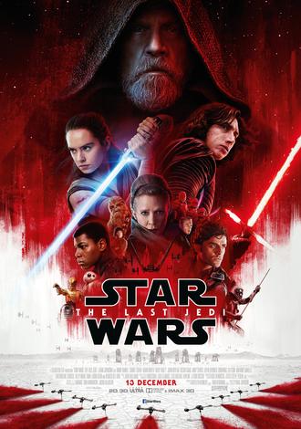 Star Wars VIII : The Last Jedi